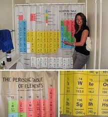 Science Is Awesome Periodic Table Of Elements Eva Shower Curtain Geiger Countertops 13 Peripatetic Periodic Tables Urbanist