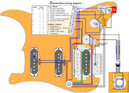 few annoyances with hss strat wiring need help