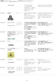 si鑒e social microsoft sanofi si鑒e social 100 images microsoft word 20 doc pdf 药协