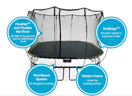 black friday trampolines springfree trampoline black friday exclusive ltd time offer up