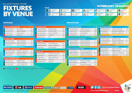 best resume format 2015 pdf icc icc world cup 2015 match timings schedule fixtures venue pdf free