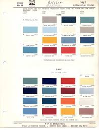Automotive Paint Code Location Paint Chips 1969 Ford Truck