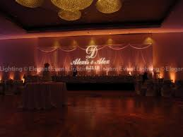 wedding table backdrop the spot to display your