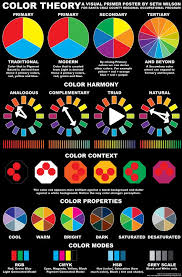 17 best images about paint mixing on pinterest how to mix colors