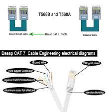 28 gewiss rj45 wiring diagram cat5e wall jack t568b wiring