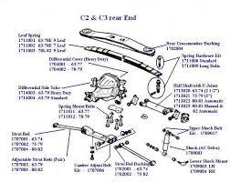 c2 corvette rear suspension 1963 1978 corvette rear 9 leaf standard