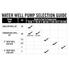 submersible well pump wiring diagram irrigation beauteous 4 wire