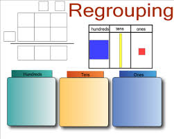 interactive tool for addition subtraction with regrouping math