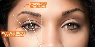 find your eyebrows u0027 best arch and length how to get perfect eyebrows