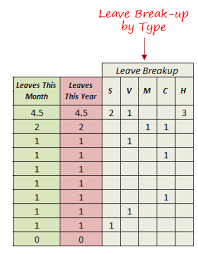 free excel leave tracker template updated for 2018