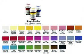 food colors manufacturer from delhi