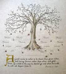 103 best ancestor quotes family tree images on family