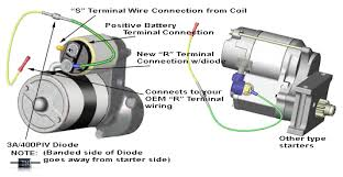 electrical system the starter plus