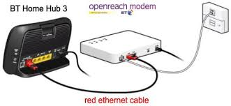 using your own router with bt infinity ed spencer u0027s blog