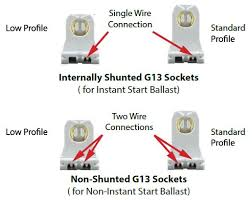 shunted vs non shunted l holders installing single end powered tubes support