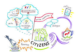 themes in literature in the 21st century it s about being human that s what we need to do 21st century