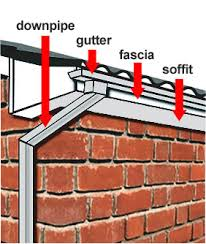 roofing fascia home design ideas and pictures