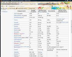 opiate dosing chart opioid analgesic conversion chart opioid iv