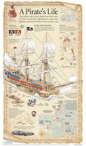 a pirate u0027s life infographic ships and history