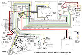 2001 b tracker wiring diagram wiring diagram shrutiradio