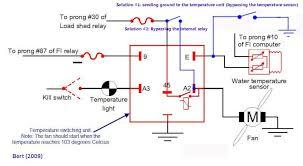 cooling fan activation time interval bmw k75 k100 k1 k1100