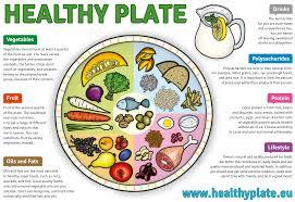 alkaline diet food list google search alkaline diet