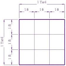 1 sq yard p g k architecture pinterest building and