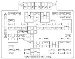 hyundai santa fe fuse diagram hyundai santa fe fuse box layout archives discernir