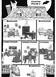 description d une chambre en anglais pré de lieu en anglais