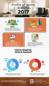Ultimate Home Design Free Download Best 25 Home Staging Ideas On Pinterest Homes For Sell House