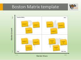 blog archive boston matrix template tools4management