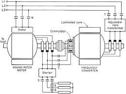 mechanical commutation matrixer commutators for conventional dc