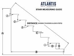 Banister Height Measuring Your Stairs For Your New Hand Rail System Atlantis