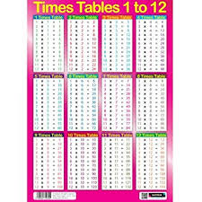 Times Tables 1 12 Sumbox Educational Times Tables Maths Poster Wall Chart Pink