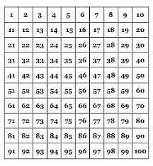 printable hundreds chart free hundreds chart a free hundreds chart and activities i worked with a