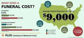 cremation costs 6 facts every senior should about funeral costs