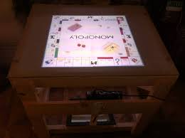 i think making my own touch screen table will be my first project