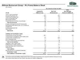Restaurant Balance Sheet Template Edgar Filing Documents For 0001104659 07 040207