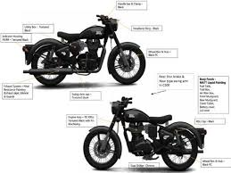 royal enfield classic 350 gunmetal grey and classic 500 stealth