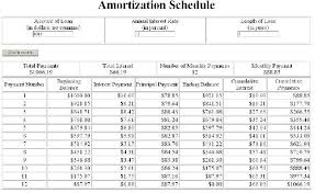 Amortization Schedule Excel Template 6 Amortization Schedules Excel Word Templates