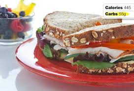 what is the best breakfast for a diabetic diabetes diet easier meal planning