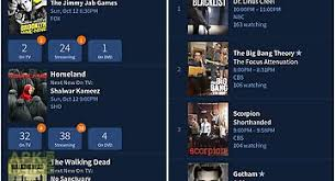 tv guide for android singapore tv guide for android free at apk here store