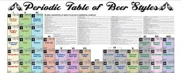 Periodic Table Of Mixology Photo Collection Beer Periodic Table By