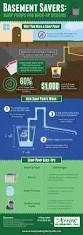 Basement Moisture Control Best 25 Flooded Basement Ideas On Pinterest Basement Flooring