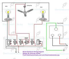 how to wire a room in urdu hindi electrical tutorials urdu hindi