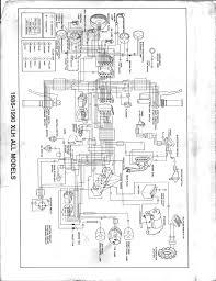 1988 sportster 883 dreaded click starter not working please help