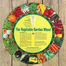 collection vegetable garden plan photos free home designs photos