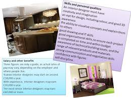 Interior Design Salary Guide Strengthsweaknesses Opportunitiesthreats Art Design Horse Riding