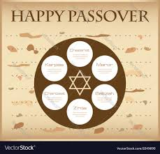 passover plate passover plate infographics royalty free vector image