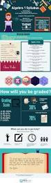 best 25 algebra projects ideas only on pinterest algebra 2